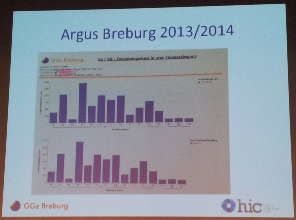 Argus cijfers Breburg 2013-2014